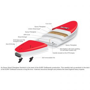 Surfboard BUGZ SURF Softboard Longboard